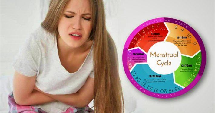 Periods Pains Menstruation